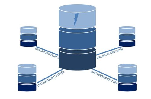 What are the Best Practices for Database Documentation?
