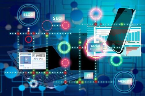 Why Digital marketing is Need of the Hour