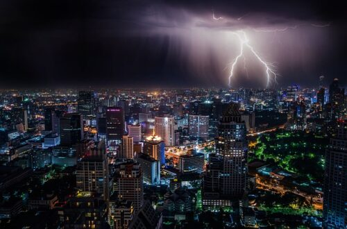 Tips to help you understand the consumption of your business electricity